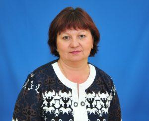 Флиорчук Ирина Александровна